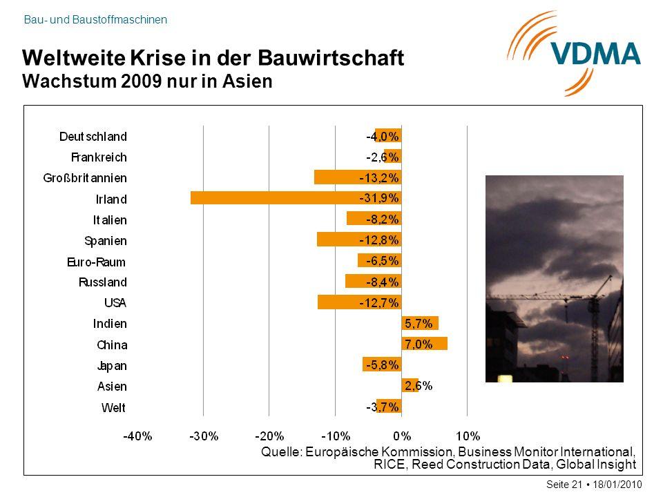 Weltweite Krise in der Bauwirtschaft Wachstum 2009 nur in Asien