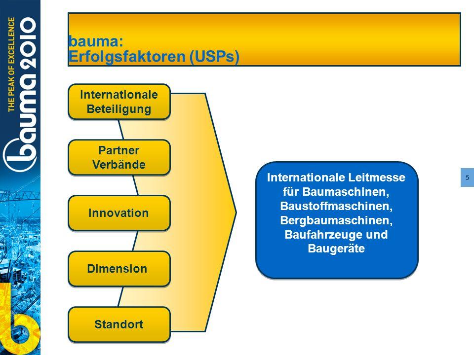 bauma: Erfolgsfaktoren (USPs)