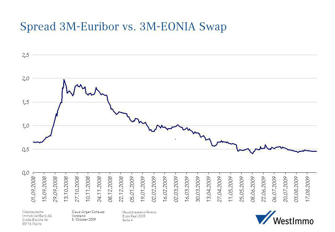 Spread 3M-Euribor vs. 3M-EONIA Swap