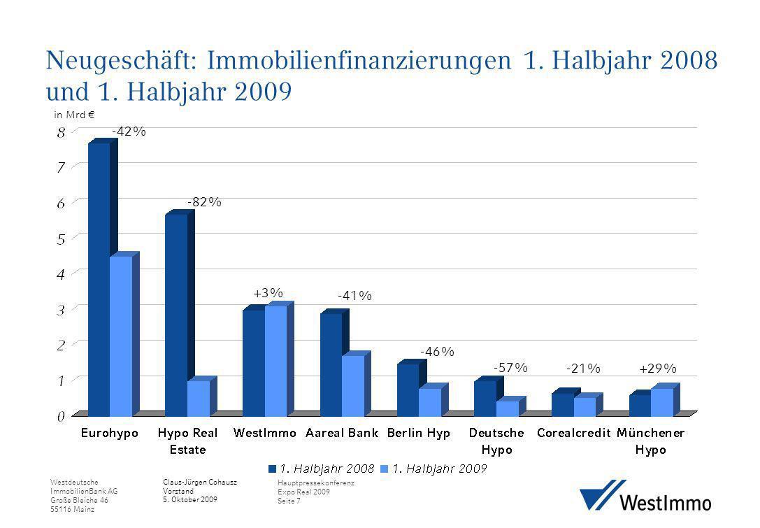 Neugeschäft: Immobilienfinanzierungen 1. Halbjahr 2008 und 1