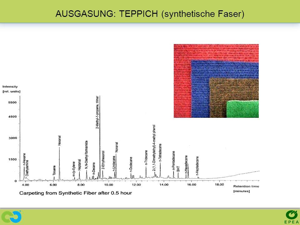 AUSGASUNG: TEPPICH (synthetische Faser)
