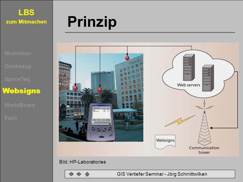 GIS Vertiefer Seminar - Jörg Schmittwilken