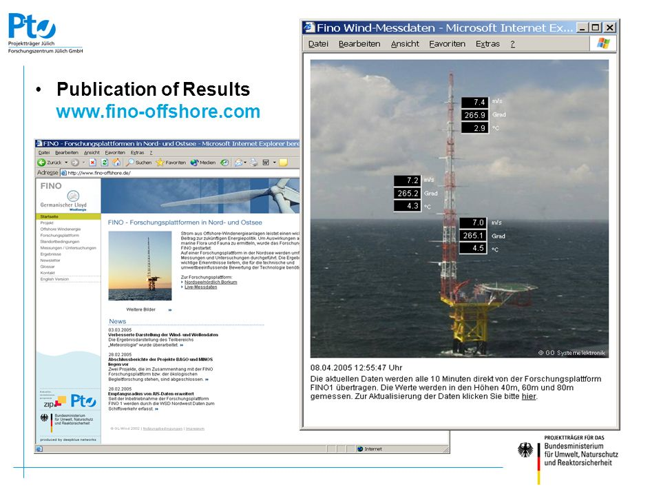 Publication of Results www.fino-offshore.com