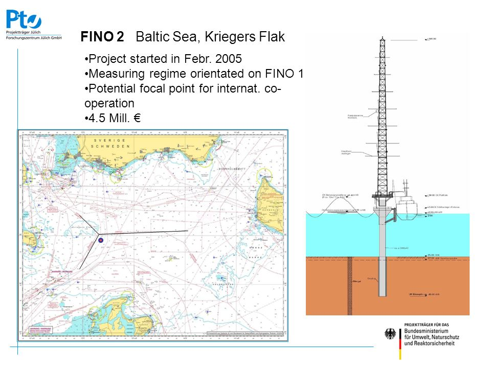 FINO 2 Baltic Sea, Kriegers Flak