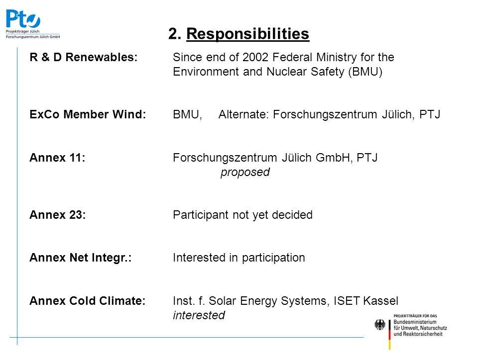 Responsibilities Inhalt: Das Nutzungskonzept für FINO 1