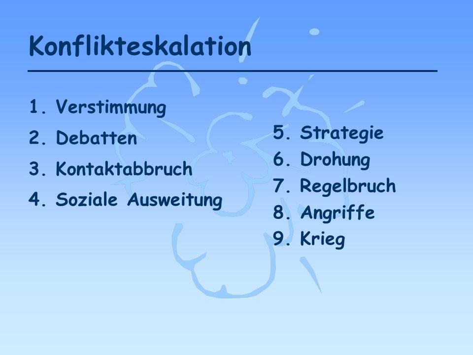 Konflikteskalation 1. Verstimmung 2. Debatten 5. Strategie