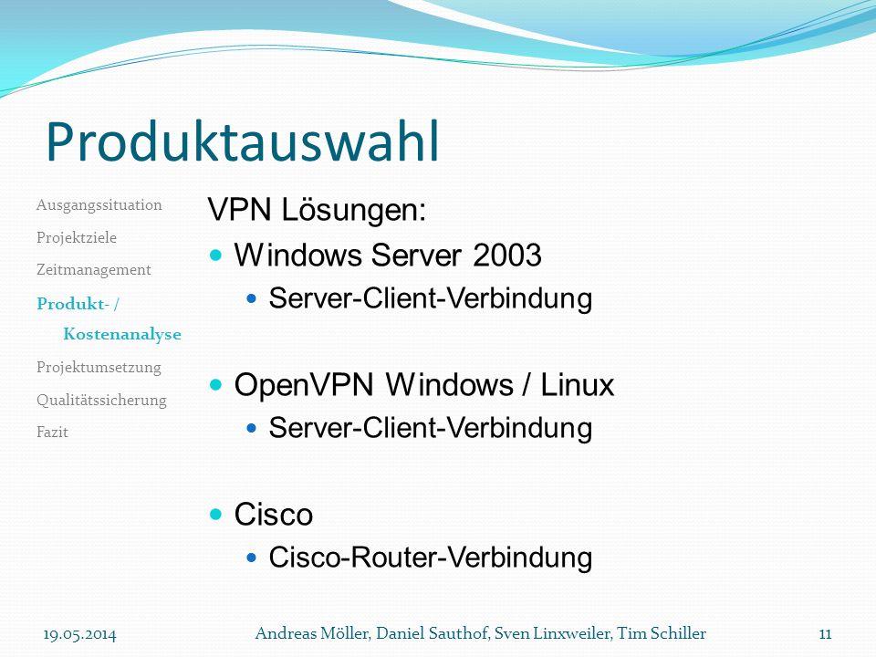 Produktauswahl VPN Lösungen: Windows Server 2003