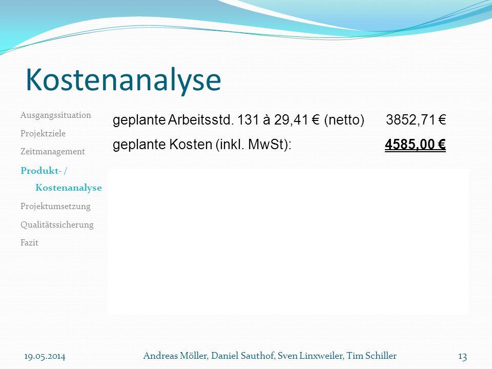 Kostenanalyse 128 Arbeitsstd. zu je 29,41 € 3764,71 €