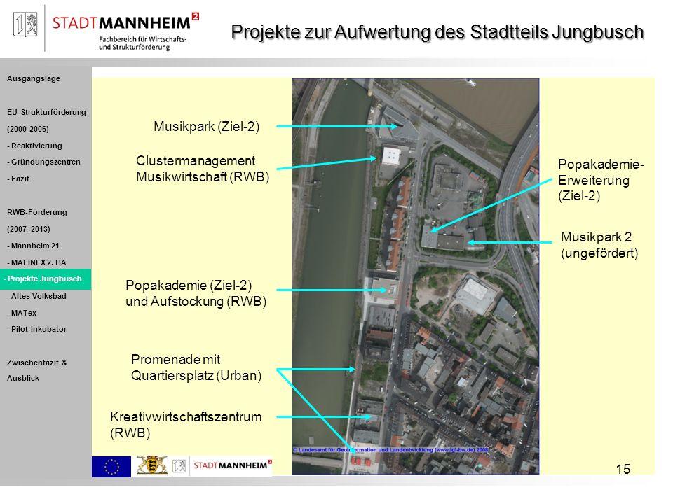 Projekte zur Aufwertung des Stadtteils Jungbusch