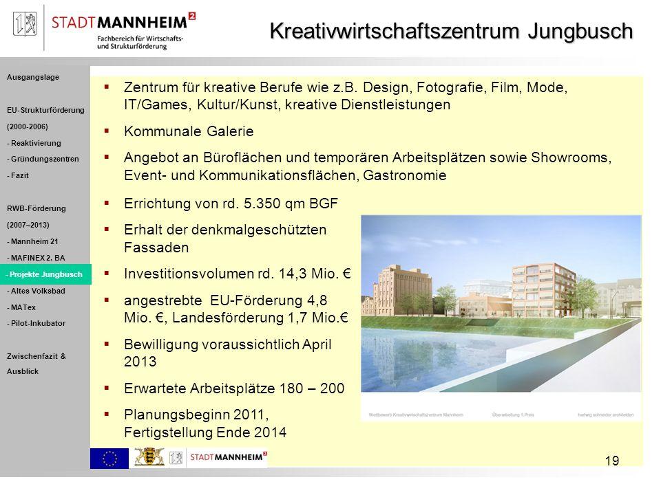 Kreativwirtschaftszentrum Jungbusch