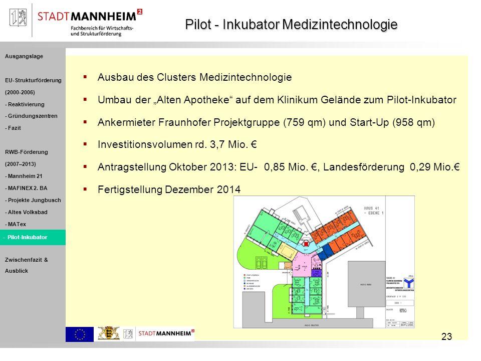 Pilot - Inkubator Medizintechnologie