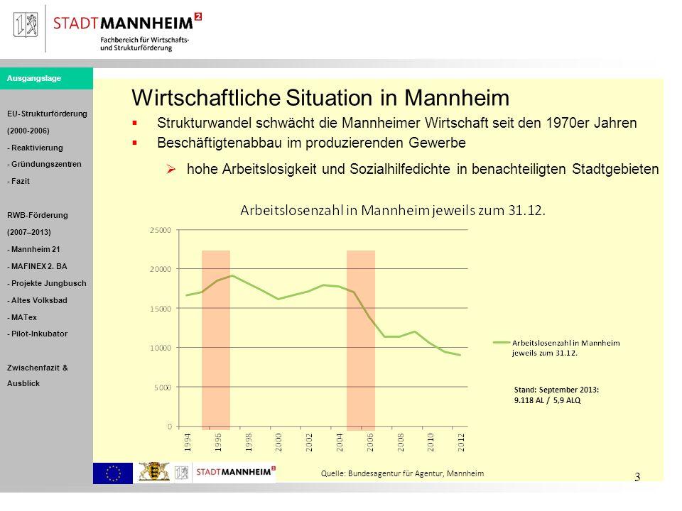 Wirtschaftliche Situation in Mannheim