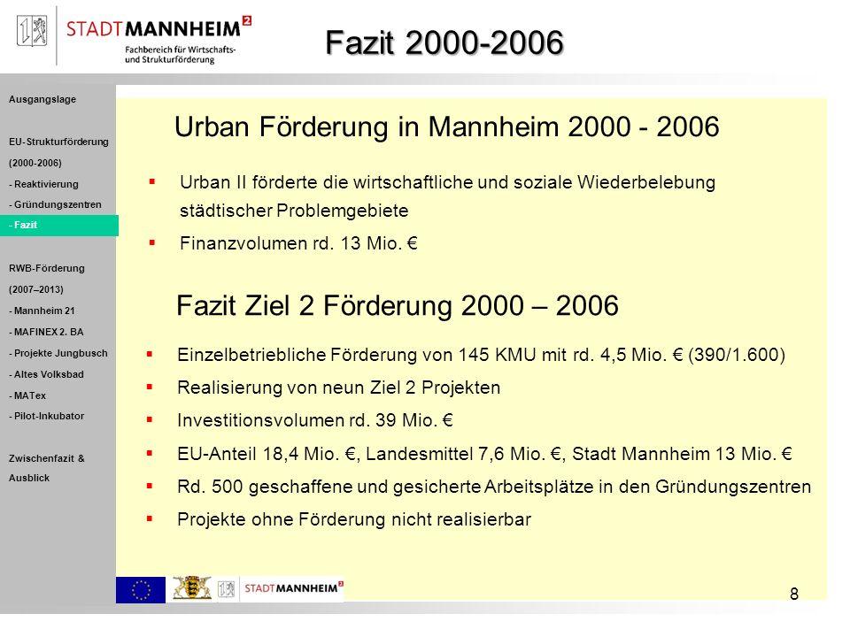 Urban Förderung in Mannheim 2000 - 2006