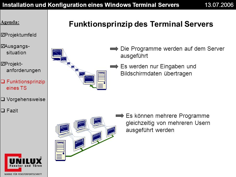 Funktionsprinzip des Terminal Servers