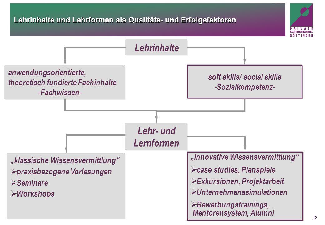 Lehrinhalte und Lehrformen als Qualitäts- und Erfolgsfaktoren