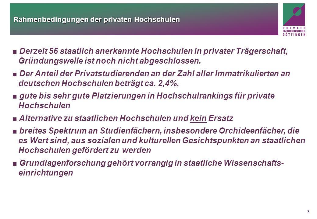 Rahmenbedingungen der privaten Hochschulen