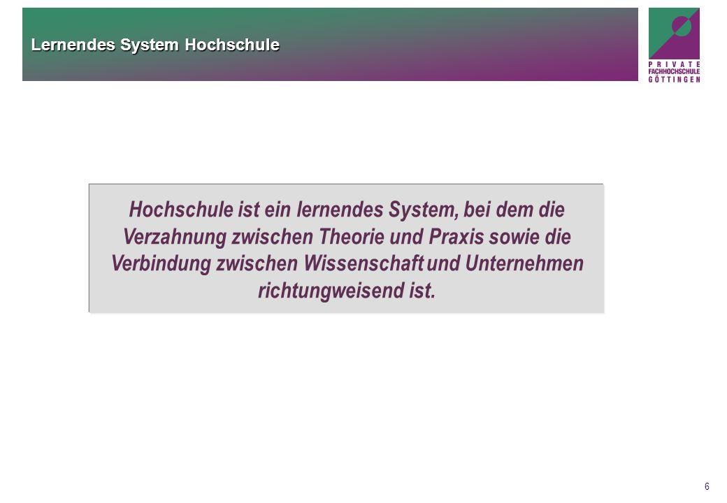 Lernendes System Hochschule