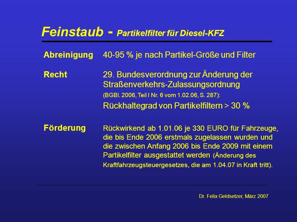 Feinstaub - Partikelfilter für Diesel-KFZ