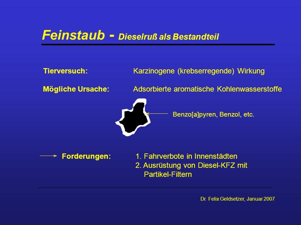 Feinstaub - Dieselruß als Bestandteil