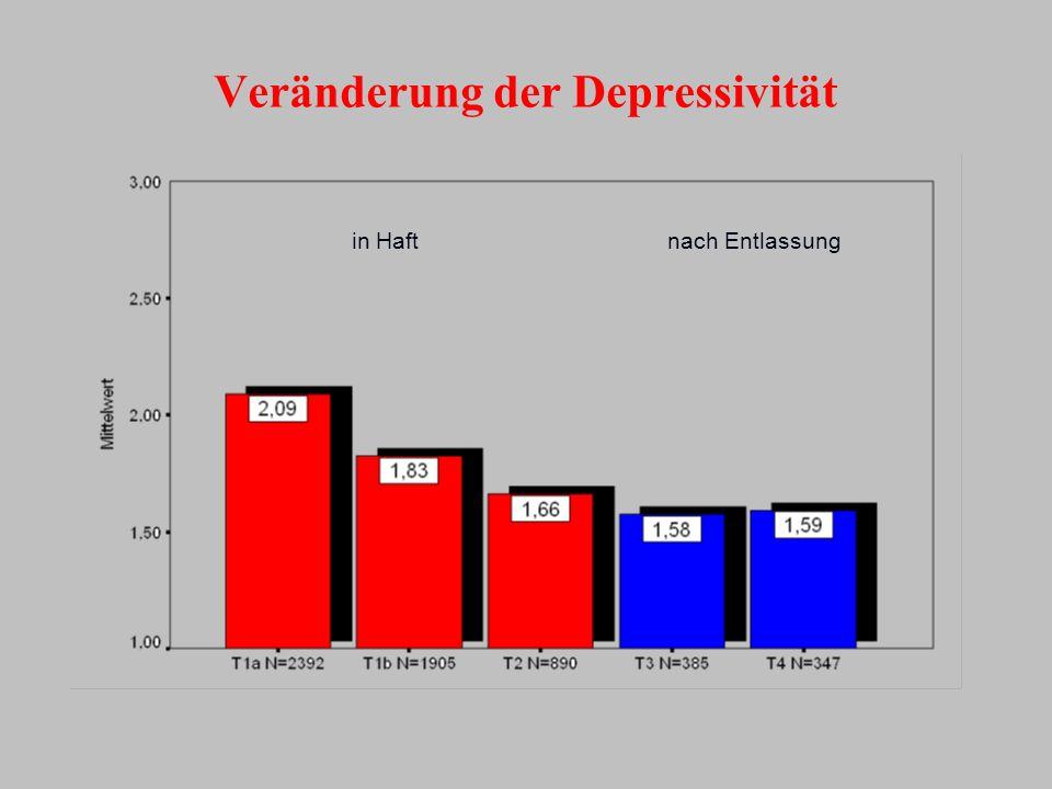 Veränderung der Depressivität