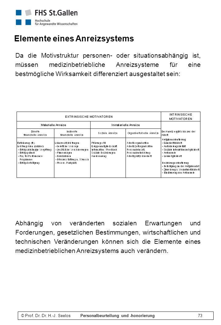 Elemente eines Anreizsystems