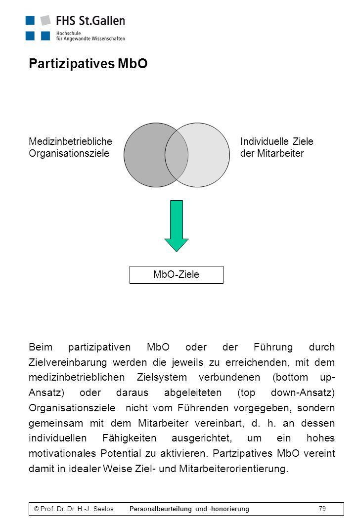 Partizipatives MbO Medizinbetriebliche. Organisationsziele. Individuelle Ziele. der Mitarbeiter.
