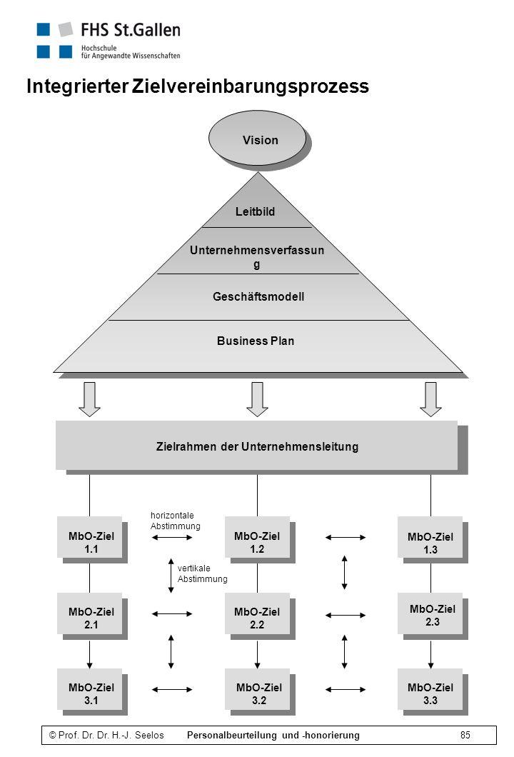 Unternehmensverfassung Zielrahmen der Unternehmensleitung