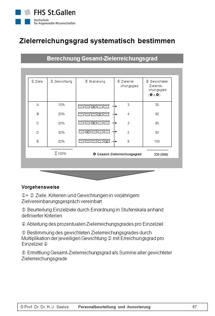 Berechnung Gesamt-Zielerreichungsgrad