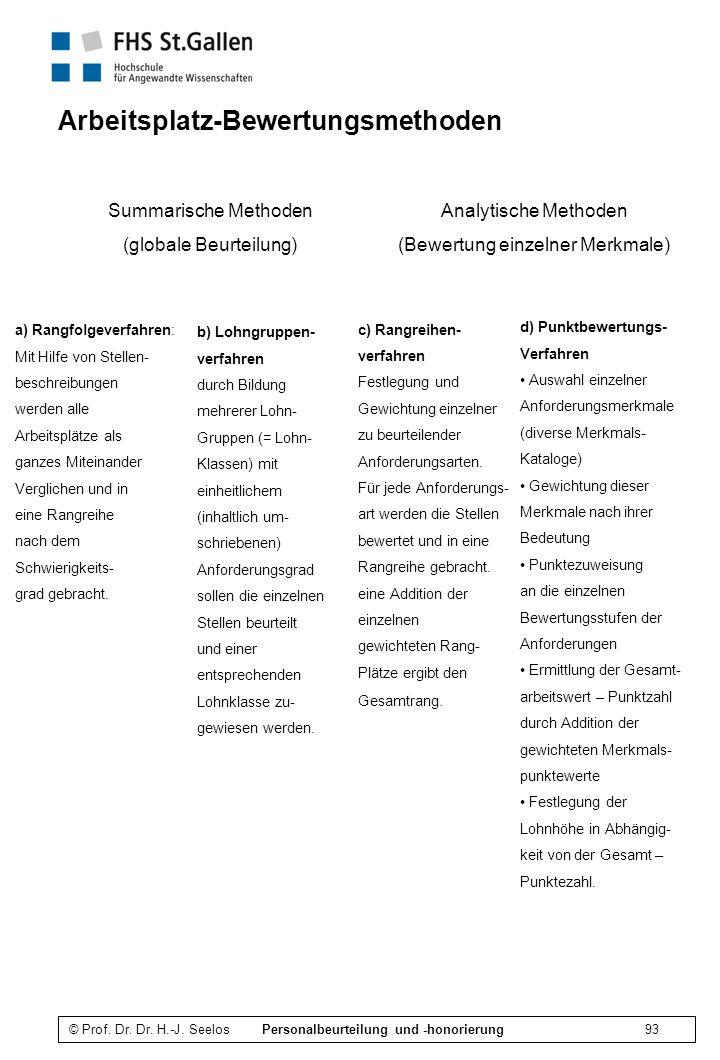 Arbeitsplatz-Bewertungsmethoden