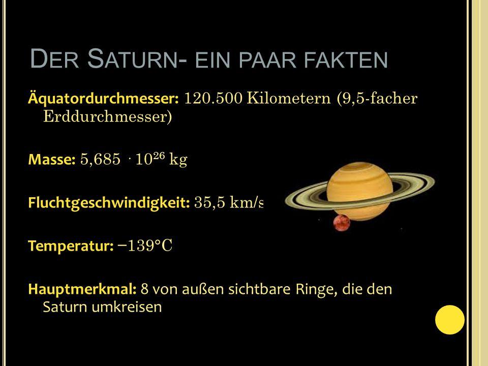 Der Saturn- ein paar fakten