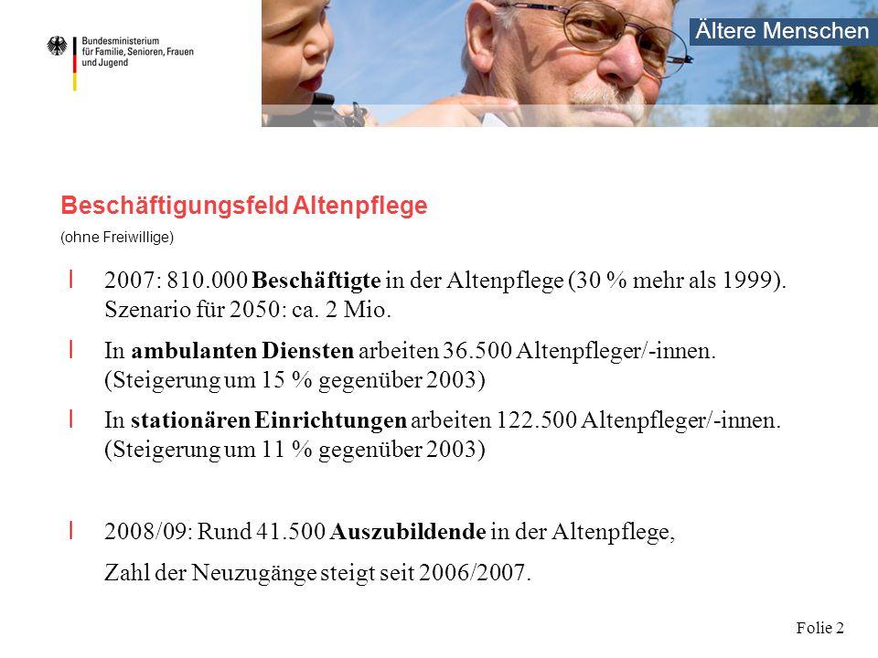 Demografische Effekte – Prognosen