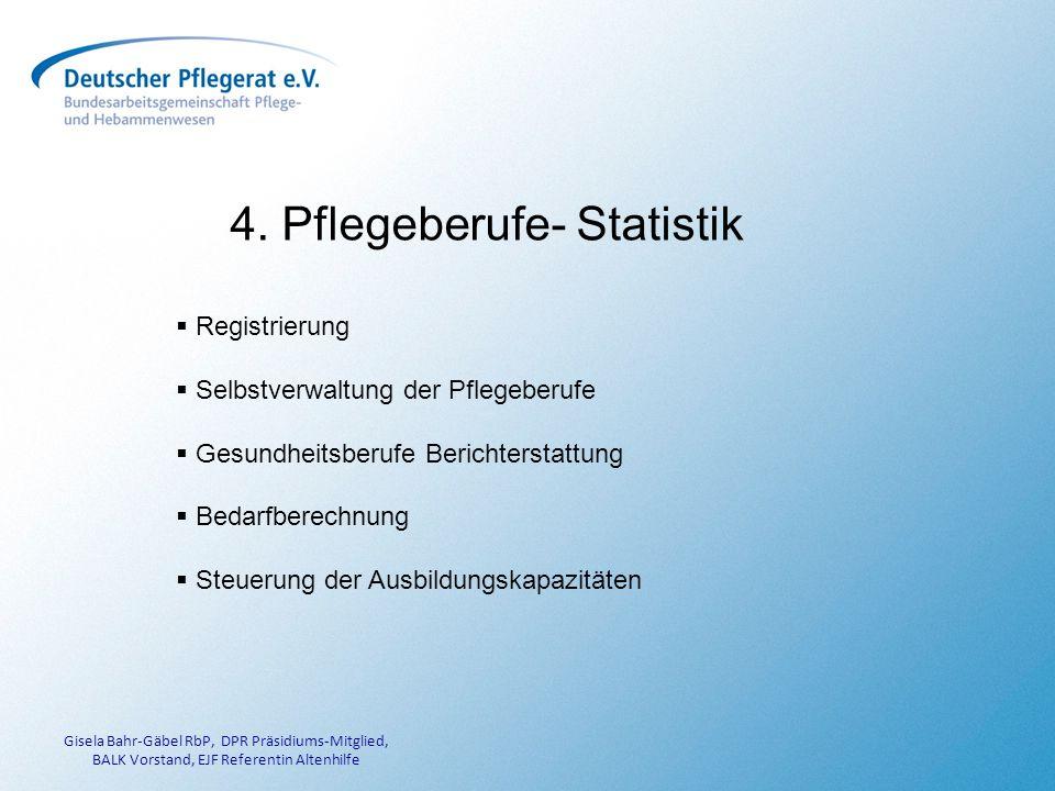 4. Pflegeberufe- Statistik