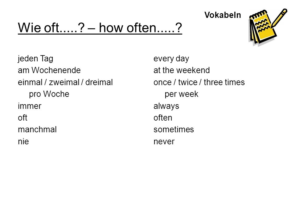 Wie oft..... – how often..... Vokabeln
