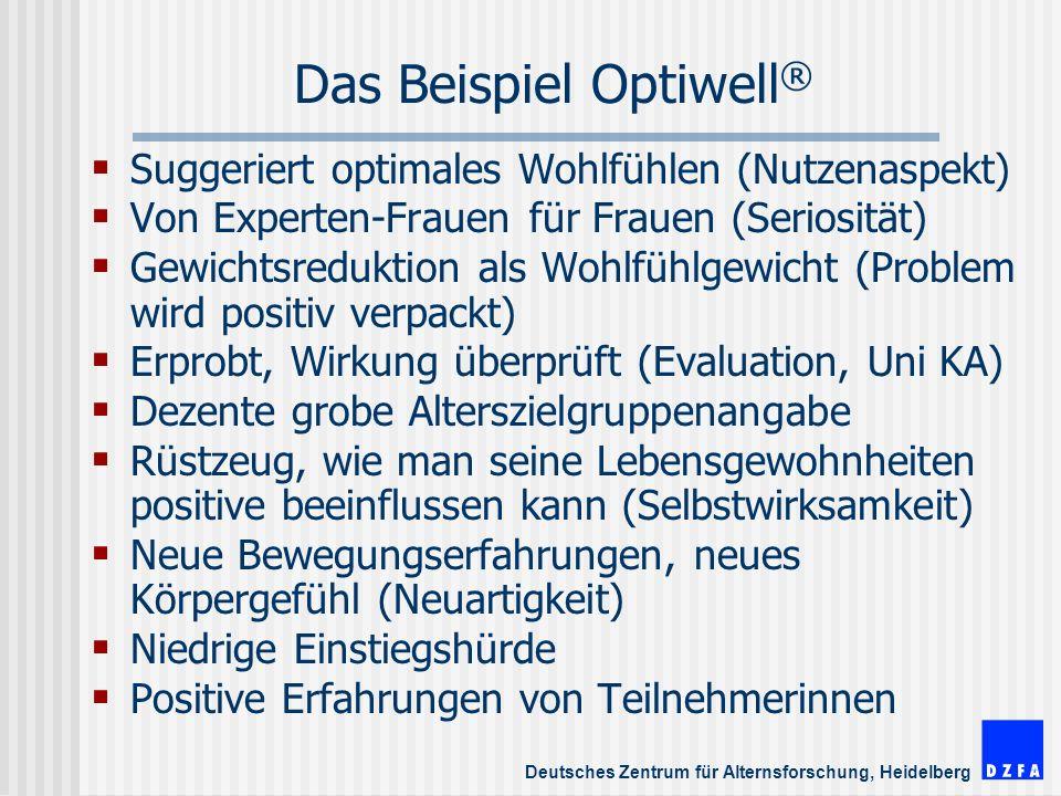Das Beispiel Optiwell®