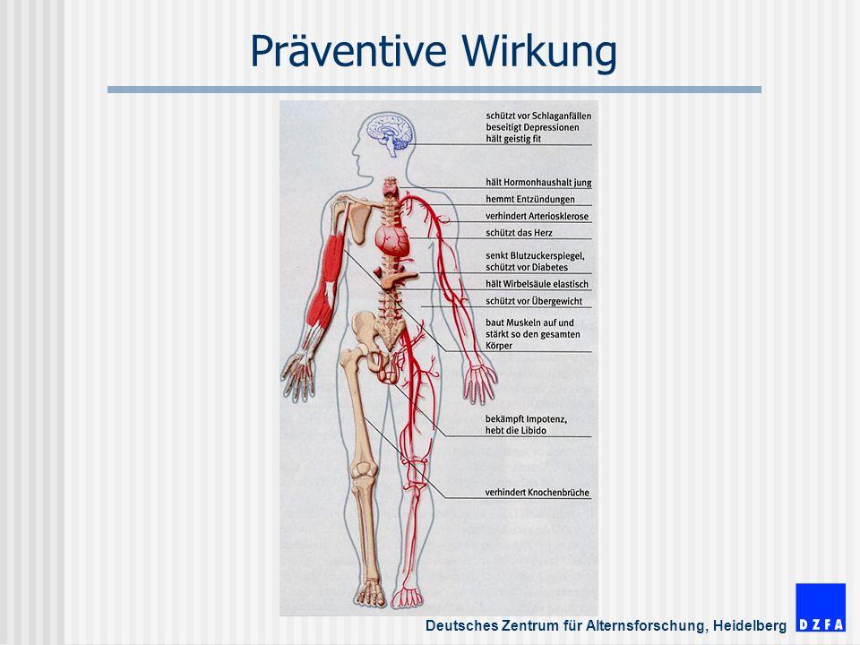 Präventive Wirkung