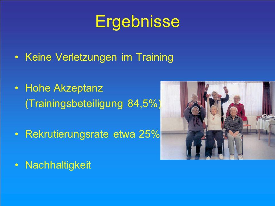 Ergebnisse Keine Verletzungen im Training Hohe Akzeptanz