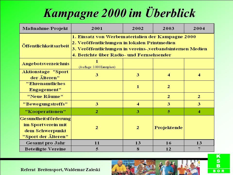 Referat Breitensport, Waldemar Zaleski