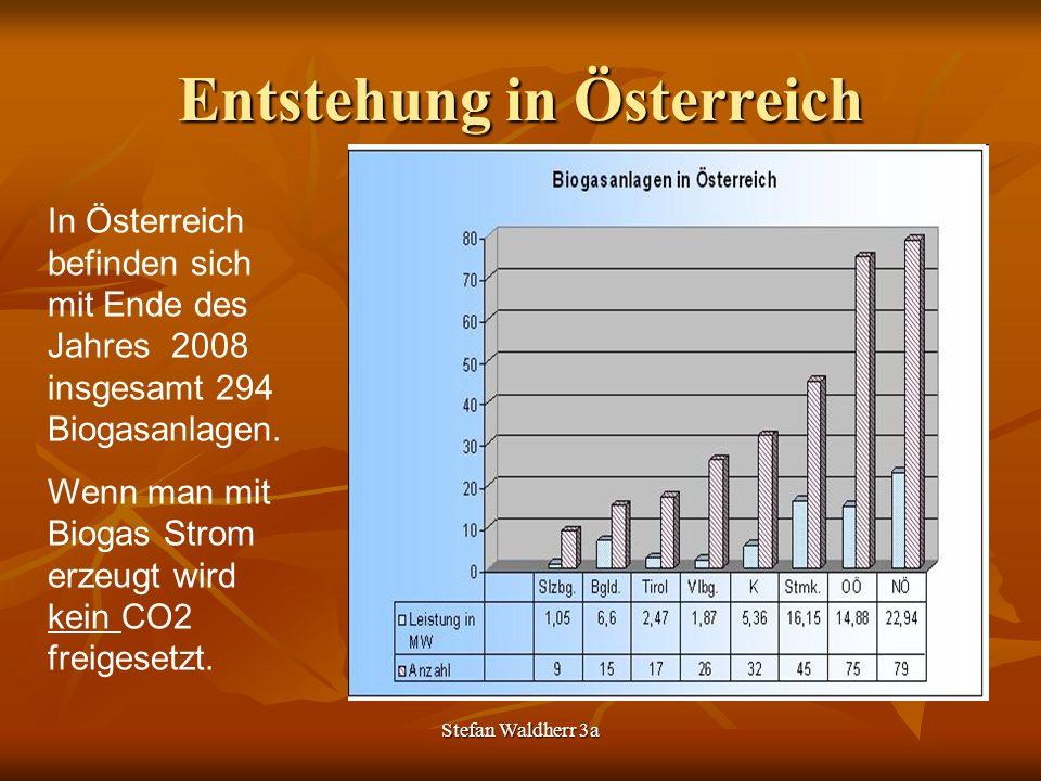 Entstehung in Österreich