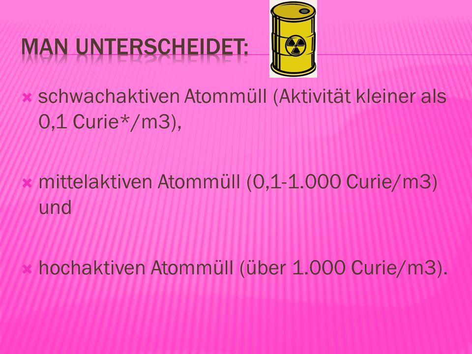 Man unterscheidet: schwachaktiven Atommüll (Aktivität kleiner als 0,1 Curie*/m3), mittelaktiven Atommüll (0,1-1.000 Curie/m3) und.
