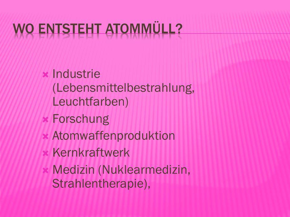 Wo entsteht Atommüll Industrie (Lebensmittelbestrahlung, Leuchtfarben) Forschung. Atomwaffenproduktion.