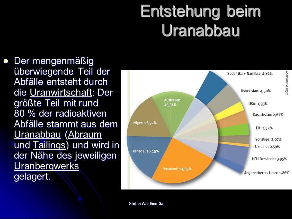 Entstehung beim Uranabbau