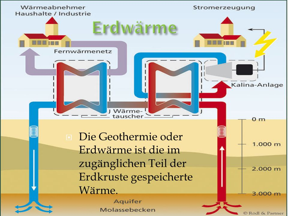 Erdwärme Die Geothermie oder Erdwärme ist die im zugänglichen Teil der Erdkruste gespeicherte Wärme.