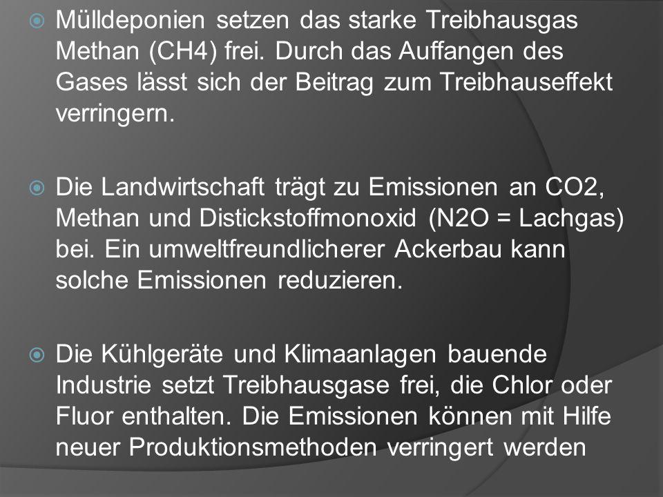 Mülldeponien setzen das starke Treibhausgas Methan (CH4) frei