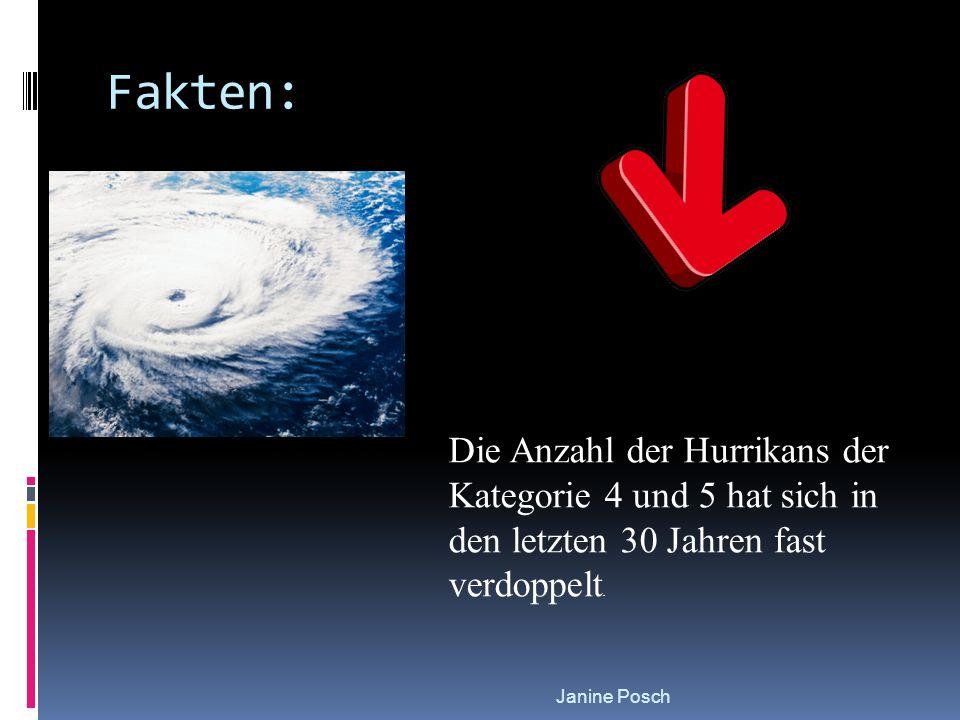 Fakten: Die Anzahl der Hurrikans der Kategorie 4 und 5 hat sich in den letzten 30 Jahren fast verdoppelt.