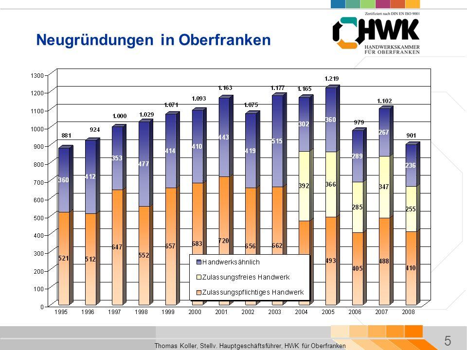 Neugründungen in Oberfranken