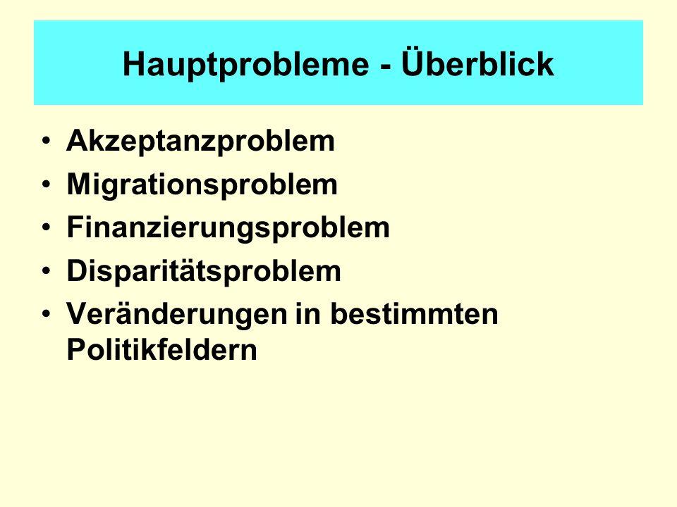 Hauptprobleme - Überblick