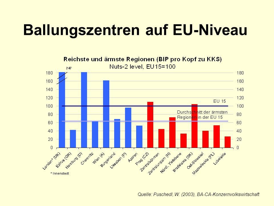 Ballungszentren auf EU-Niveau