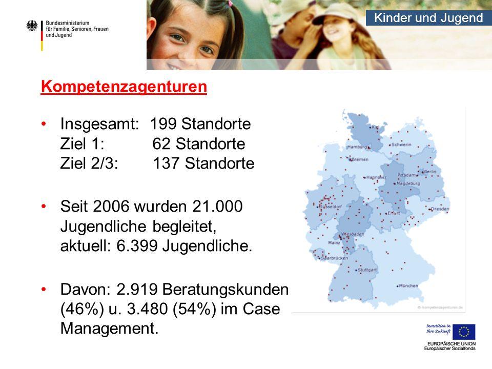 Kompetenzagenturen Insgesamt: 199 Standorte Ziel 1: 62 Standorte Ziel 2/3: 137 Standorte.