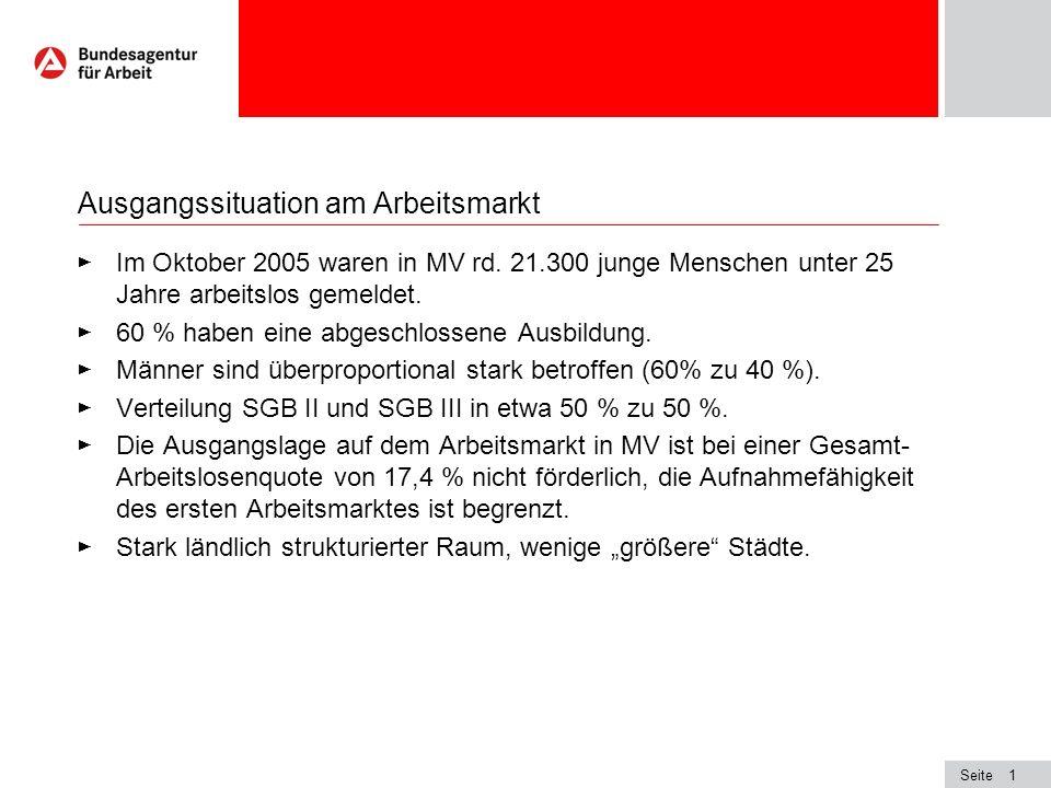 Arbeitsmarktpolitik im Rechtskreis SGB II in MV