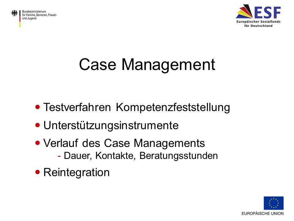 Case Management Testverfahren Kompetenzfeststellung